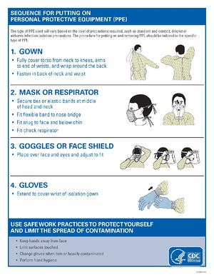 The CDC's guidelines for putting on Personal Protective Equipment.